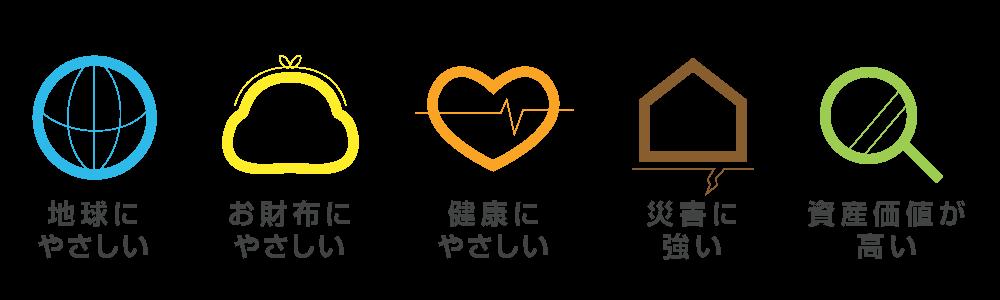 ZEH(ゼッチ)は地球にやさしく、お財布にやさしく、健康にやさしく、災害に強く、資産価値が高い